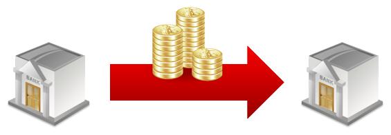 銀行資産を移動